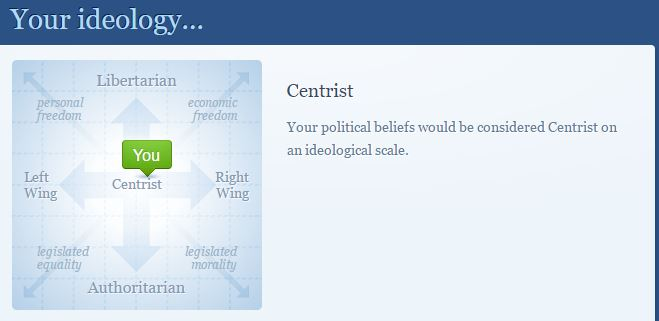 my ideology