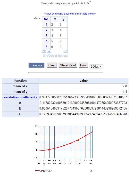 walking reg formula